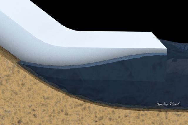 figura 1: Esquema de la plataforma de hielo de un glaciar