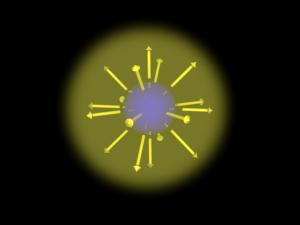efecto de repulsión del RSET