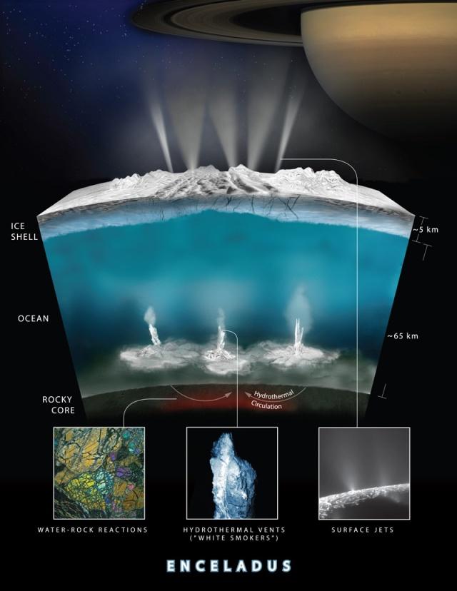 Enceladus-abc03