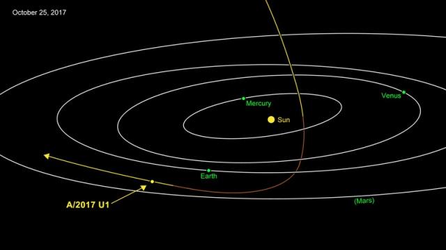 trajectoria-oumuamua